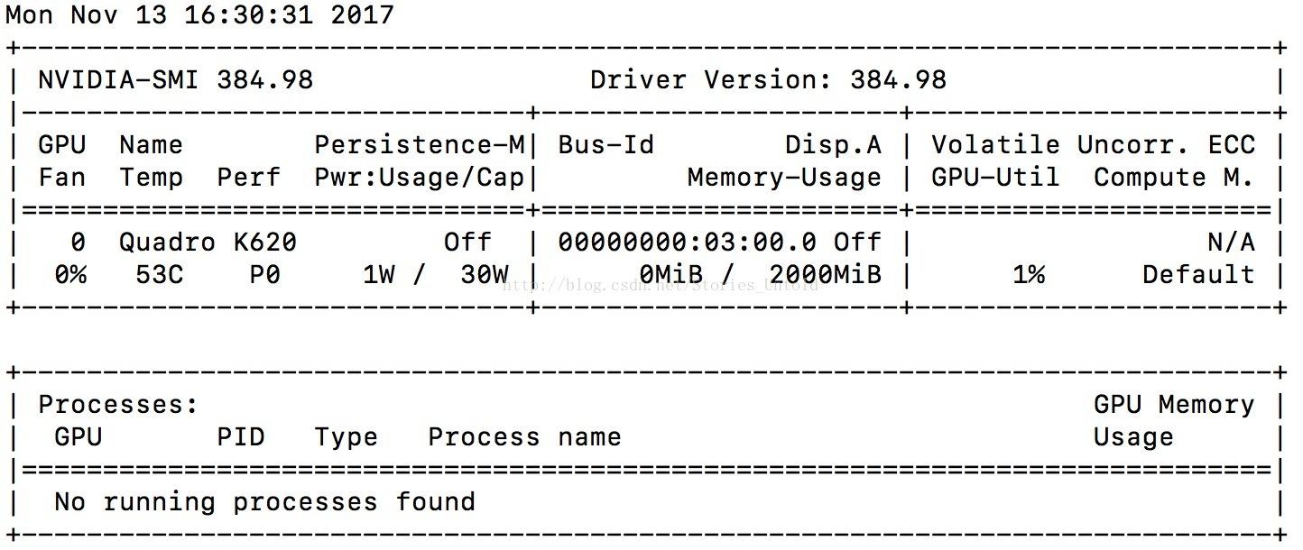 ubuntu16.04系统安装nvidia显卡驱动